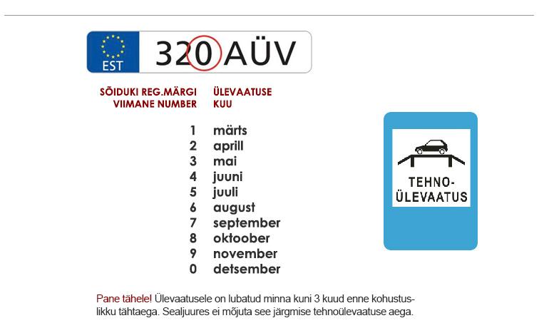 e9cda3c9d06 Sõiduki tehnoülevaatus Lasnamäe A-Ülevaatus punktis -48% | Chilli.ee